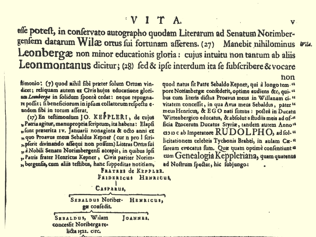 Kepler vita notes